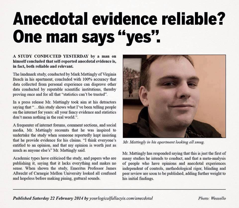Anecdotes Testimonials And Urban Legends Science Or Not