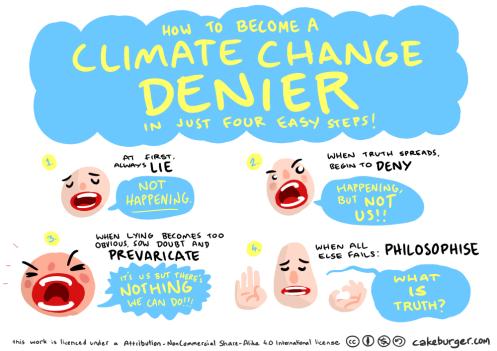 climate change skepticism के लिए चित्र परिणाम